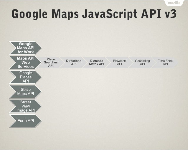 GeoLocation using Google Maps JavaScript API v3