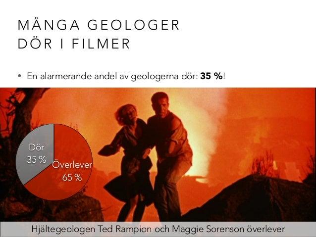 MÅNGA GEOLOGER  DÖR I FILMER  • En alarmerande andel av geologerna dör: 35 %!  Dör  35 % Överlever  65 %  Hjältegeologen T...