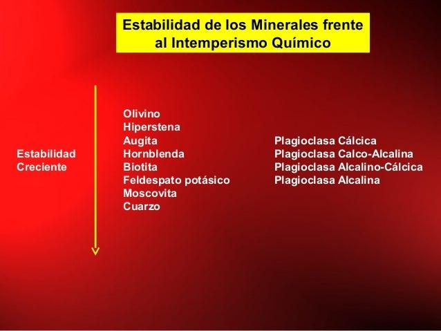 Estabilidad de los Minerales frente al Intemperismo Químico Estabilidad Creciente Olivino Hiperstena Augita Hornblenda Bio...