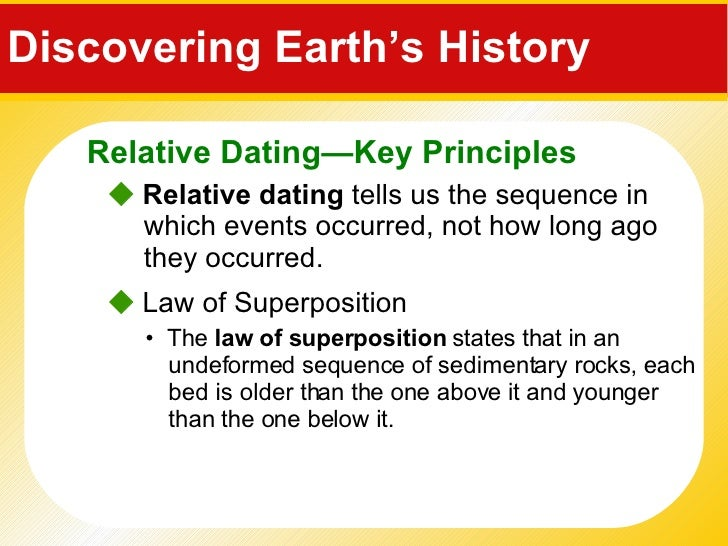 Earth Science Lab relative dating #1