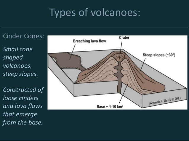 Base volcano diagram wiring library deschutes land trust nature night geology of central oregon s cascad rh slideshare net easy volcano diagram types of volcanoes ccuart Choice Image