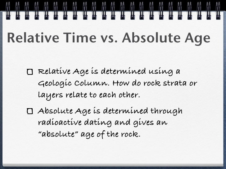 Absolute vs relative age dating