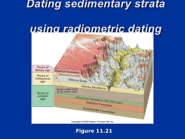 Carbon dating volcanic ash