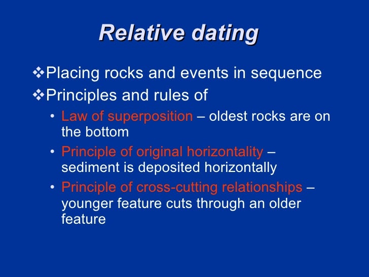 Events Rocks And Dating 13.15 Geologic Of Figure