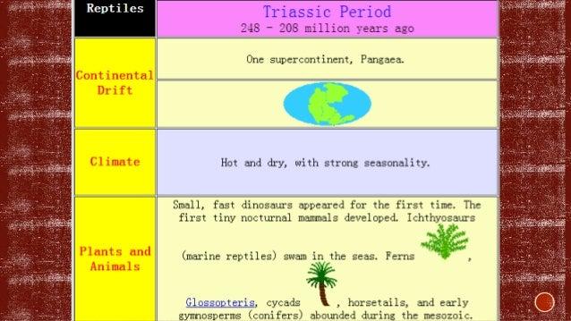 MESOZOIC ERA  Jurassic Period  208 to 146 mya