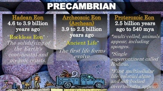 """PRECAMBRIAN  Hadean Eon  4.6 to 3.9 billion  years ago  """"Rockless Eon"""" -  The solidifying of  the Earth's  continental and..."""