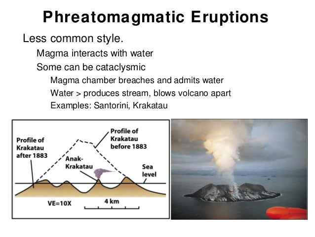 Geology Lecture 10. Phreatomagmatic Eruptions. GM. Magmatic Eruption Diagram At Scoala.co