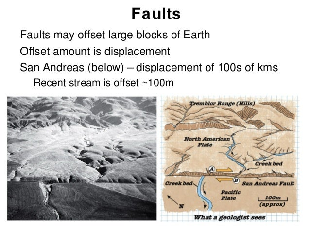 Geology lecture 12 for Geology dictionary
