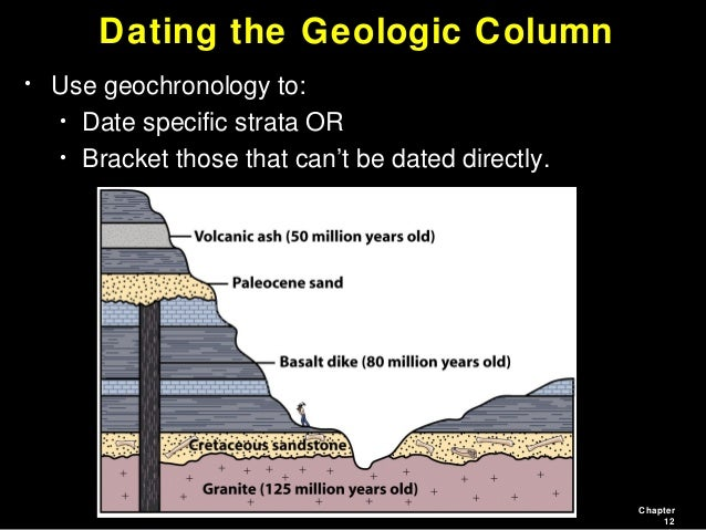 How is the geologic column used in relative dating techniques