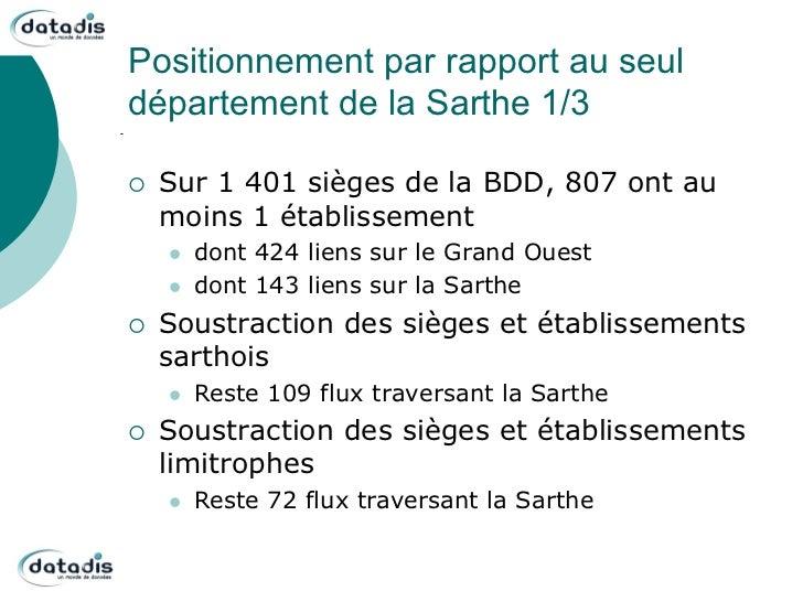 Positionnement par rapport au seuldépartement de la Sarthe 1/3¡   Sur 1 401 sièges de la BDD, 807 ont au      moins 1 ét...