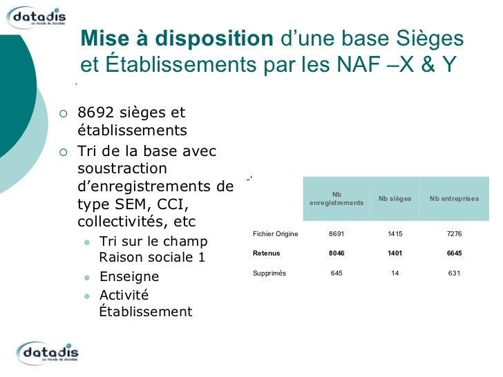 Mise à disposition d'une base Sièges      et Établissements par les NAF –X & Y¡   8692 sièges et      établissements¡ ...