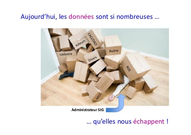 La gouvernance de l'Information Géographique : de l'open catalogue à l'open data, exemple dans une collectivité française. Slide 2