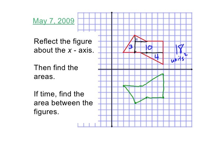 May 7, 2009  Reflect the figure  about the x ­ axis.  Then find the  areas.  If time, find the  area between the  figures.
