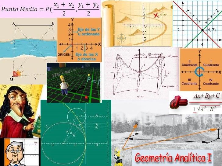 Geometría analítica (introducción)