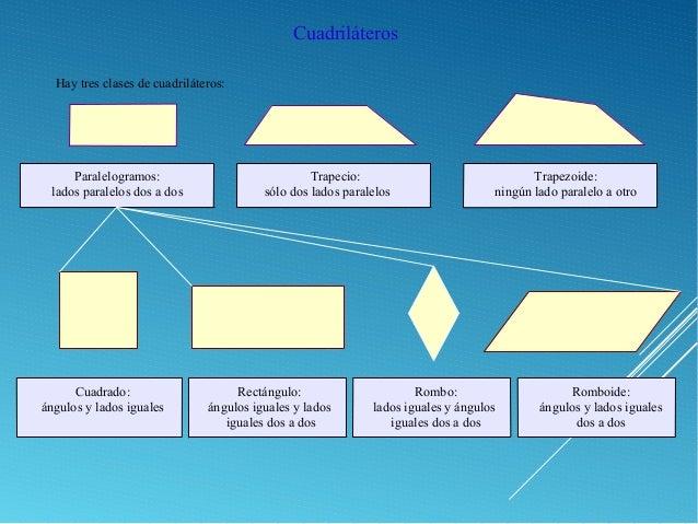 Cuadriláteros Hay tres clases de cuadriláteros: Paralelogramos: lados paralelos dos a dos Trapecio: sólo dos lados paralel...