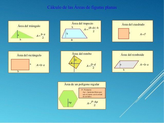Cálculo de las Áreas de figuras planas A b·a 2 Área del triángulo Área del cuadrado A l 2 a b l Área del rectángulo A b·a ...