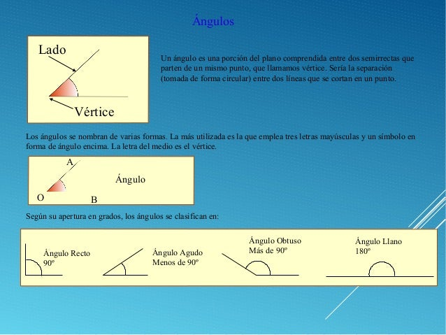 Ángulos Un ángulo es una porción del plano comprendida entre dos semirrectas que parten de un mismo punto, que llamamos vé...