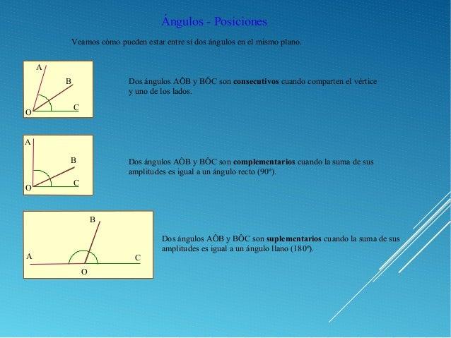 Ángulos - Posiciones Veamos cómo pueden estar entre sí dos ángulos en el mismo plano. Dos ángulos AÔB y BÔC son consecutiv...