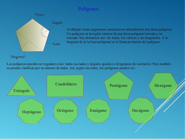 Al dibujar varios segmentos consecutivos obtendremos una línea poligonal. Un polígono es la región interior de una línea p...