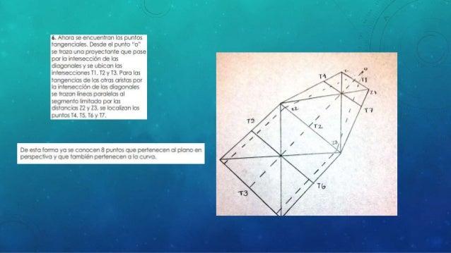 http://www.cuaed.unam.mx/lic_diseno/moodle/file.php/15/Geometria_II/u2/2_i ndex.html Ejemplo tomado y re-elaborado de la f...