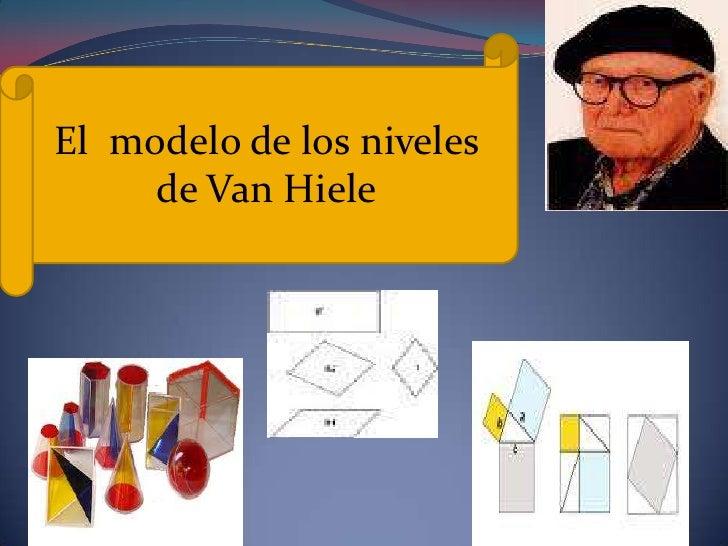 El modelo de los niveles     de Van Hiele