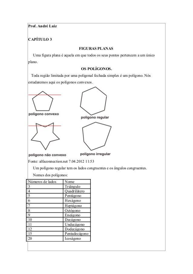 Prof. André LuizCAPÍTULO 3FIGURAS PLANASUma figura plana é aquela em que todos os seus pontos pertencem a um únicoplano.OS...