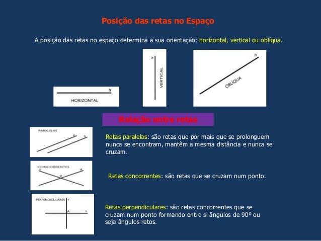 Posição das retas no Espaço A posição das retas no espaço determina a sua orientação: horizontal, vertical ou oblíqua. Ret...