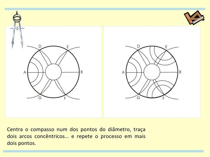 Centra o compasso num dos pontos do diâmetro, traça dois arcos concêntricos… e repete o processo em mais dois pontos.