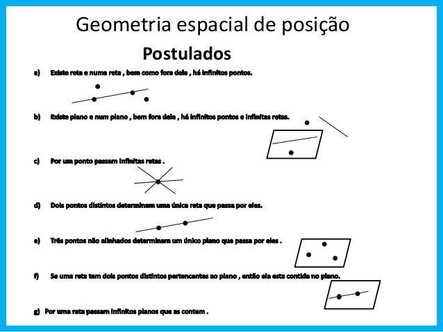 Geometria espacial de posição  Postulados