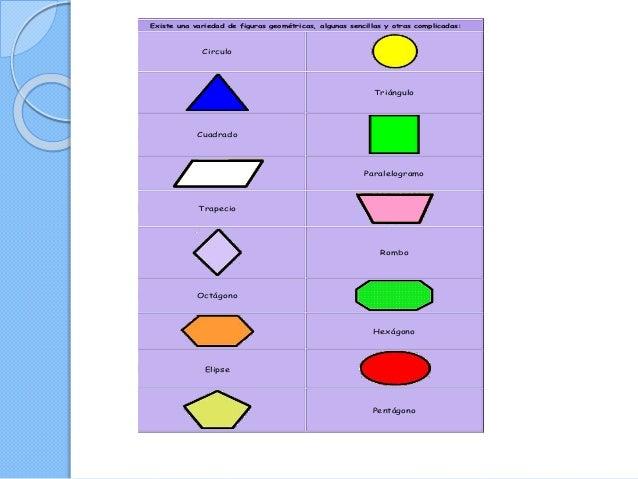 Geometria figuras planas
