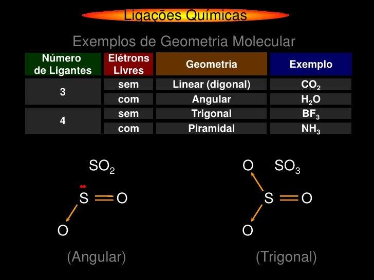 Ligacoes quimicas exemplos