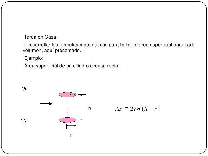 Tarea en Casa:<br />Desarrollar las formulas matemáticas para hallar el área superficial para cada volumen, aquí presentad...