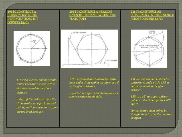 Geometricalconstruction