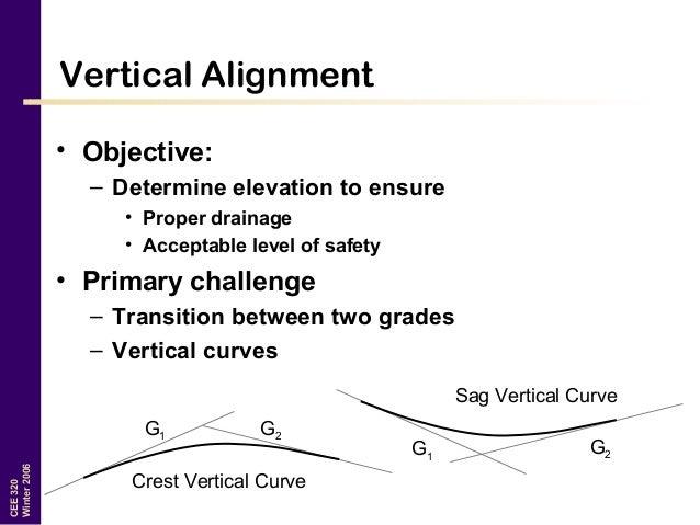 Geometric Design Transportation Engineering