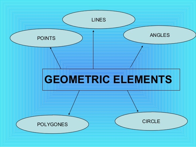 GEOMETRIC ELEMENTS POLYGONES CIRCLE ANGLES LINES POINTS