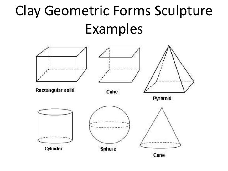 Geometric forms power point