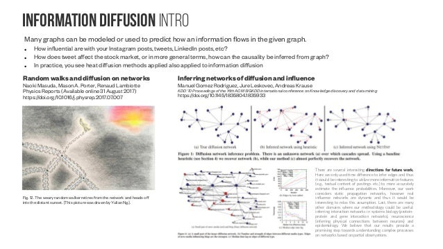 information diffusion Social Networks #1 Nonlinear Dynamics of Information Diffusion in Social Networks ACM Transactions o...