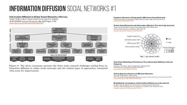 information diffusion Social Networks #2 Literature Survey on Interplay of Topics, Information Diffusion and Connections o...