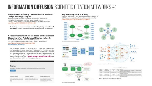information diffusion scientific citation networks #2 Implicit Multi-Feature Learning for Dynamic Time Series Prediction o...