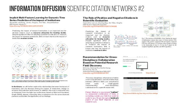 information diffusion Finance, Quant trading, decision making Information Diffusion, Cluster formation and Entropy-based N...
