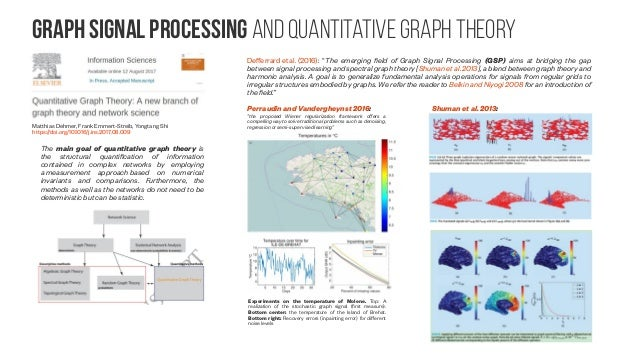 Graph Fourier Transform GFT The use of Graph Fourier Transform in image processing: A new solution to classical problems V...