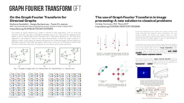 Graph signal Processing #1 Adaptive Least Mean Squares Estimation of Graph Signals Paolo Di Lorenzo ; Sergio Barbarossa ; ...
