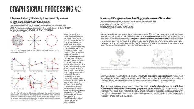 Graph signal Processing #3 Time-varying graphs Kernel-Based Reconstruction of Space-Time Functions on Dynamic Graphs Danie...