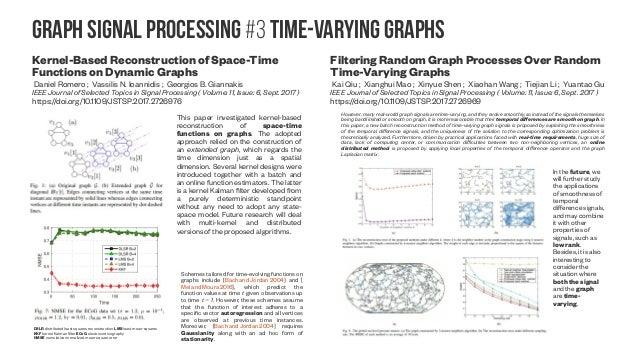 Graph signal Processing #4 Time-varying graphs Signal Processing on Graphs: Causal Modeling of Unstructured Data Jonathan ...