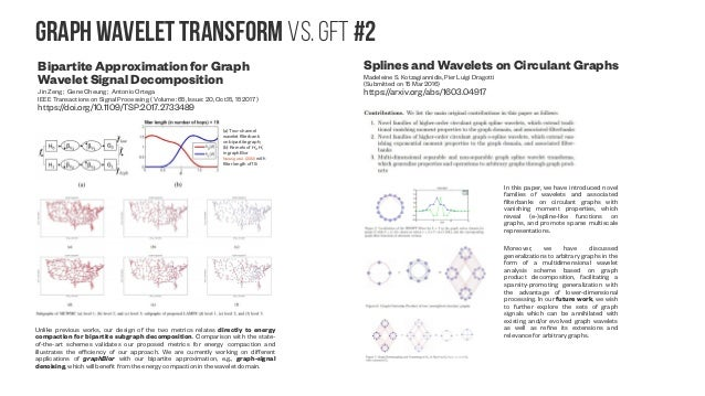 Graphlet induced subgraphs of a large network Estimation of Graphlet Statistics Ryan A. Rossi, Rong Zhou, and Nesreen K. A...