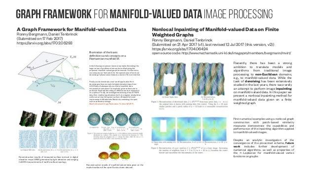 segmentation of graphs #1 Convex variational methods for multiclass data segmentation on graphs Egil Bae, Ekaterina Merkur...