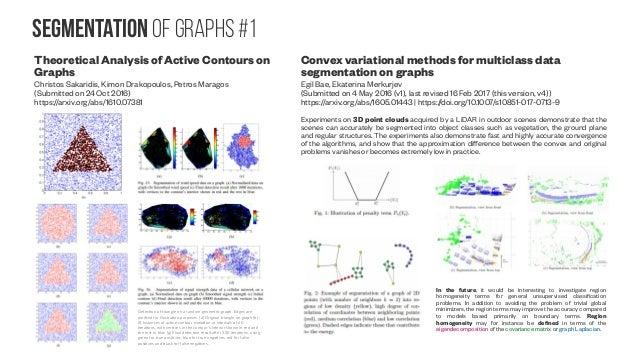 segmentation of graphs #2: Scalable Motif-aware Graph Clustering CE Tsourakakis, J Pachocki, Michael Mitzenmacher Harvard ...