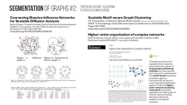 Graph Summarization #1A Graph Summarization: A Survey Yike Liu, Abhilash Dighe, Tara Safavi, Danai Koutra (Submitted on 14...