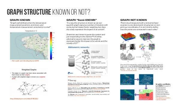 Deep Learning in Bioinformatics arXiv 2398830 - academia-salamanca info