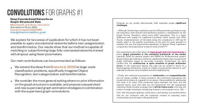 Convolutions for graphs #2 Learning Convolutional Neural Networks for Graphs Mathias Niepert, Mohamed Ahmed, Konstantin Ku...
